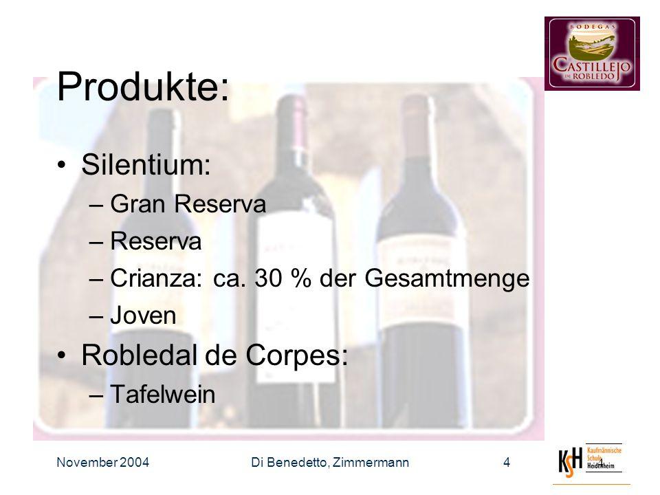 November 2004Di Benedetto, Zimmermann44 Produkte: Silentium: –Gran Reserva –Reserva –Crianza: ca.