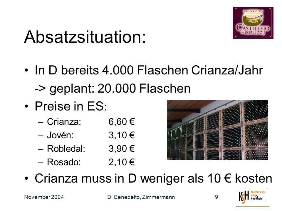 November 2004Di Benedetto, Zimmermann99 Absatzsituation: In D bereits 4.000 Flaschen Crianza/Jahr -> geplant: 20.000 Flaschen Preise in ES : –Crianza:6,60 € –Jovén: 3,10 € –Robledal:3,90 € –Rosado:2,10 € Crianza muss in D weniger als 10 € kosten