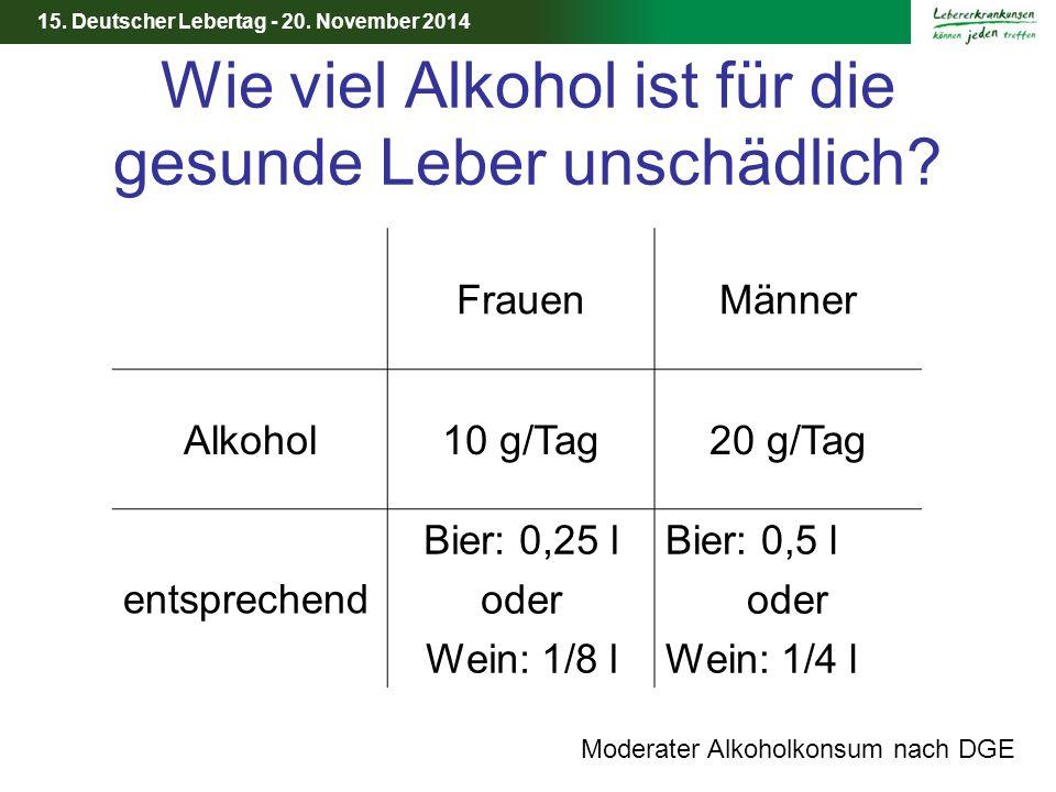15. Deutscher Lebertag - 20. November 2014 Wie viel Alkohol ist für die gesunde Leber unschädlich? Moderater Alkoholkonsum nach DGE FrauenMänner Alkoh