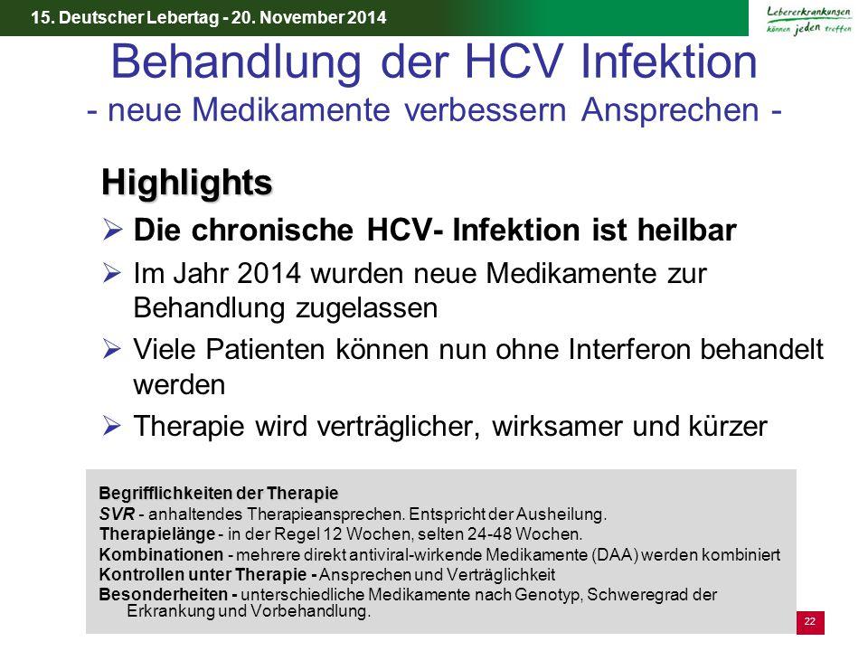 15. Deutscher Lebertag - 20. November 2014 22 Behandlung der HCV Infektion - neue Medikamente verbessern Ansprechen - Highlights  Die chronische HCV-