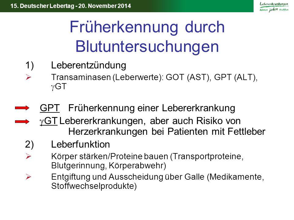 15. Deutscher Lebertag - 20. November 2014 Früherkennung durch Blutuntersuchungen 1)Leberentzündung  Transaminasen (Leberwerte): GOT (AST), GPT (ALT)