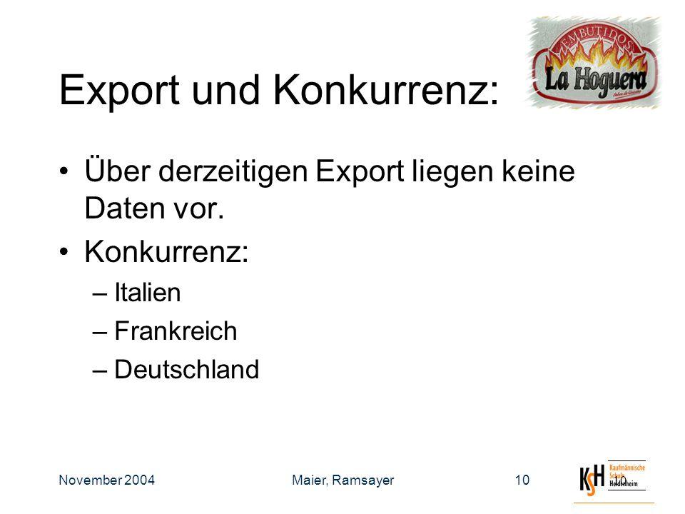 November 2004Maier, Ramsayer10 Export und Konkurrenz: Über derzeitigen Export liegen keine Daten vor.