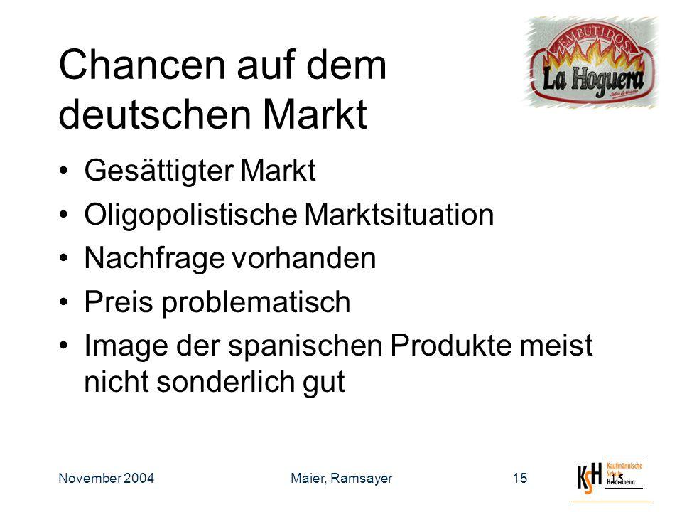 November 2004Maier, Ramsayer15 Chancen auf dem deutschen Markt Gesättigter Markt Oligopolistische Marktsituation Nachfrage vorhanden Preis problematisch Image der spanischen Produkte meist nicht sonderlich gut