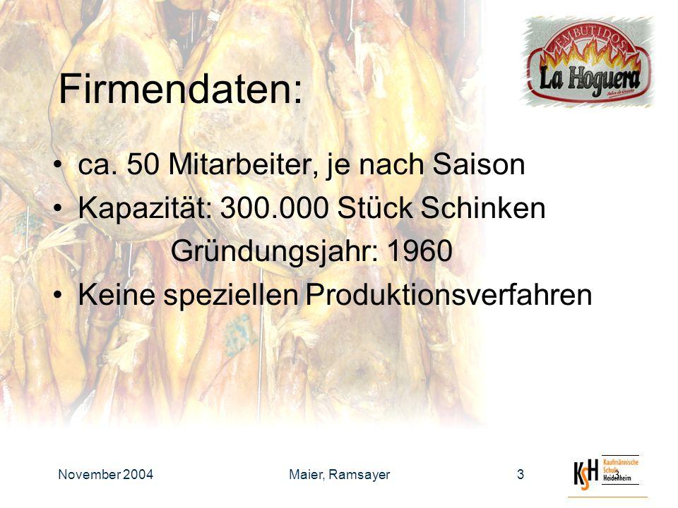 November 2004Maier, Ramsayer14 Übersicht - Bewertung Chancen auf dem deutschen Markt Besonderheiten Absatzziele und Realisierbarkeit Bewertung aktueller Vertriebsbemühungen und Ansätze für Vermarktung in Deutschland Vorschlag Werbestrategie