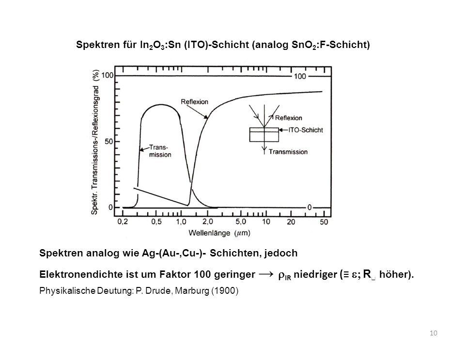 10 Spektren für In 2 O 3 :Sn (ITO)-Schicht (analog SnO 2 :F-Schicht) Spektren analog wie Ag-(Au-,Cu-)- Schichten, jedoch Elektronendichte ist um Fakto