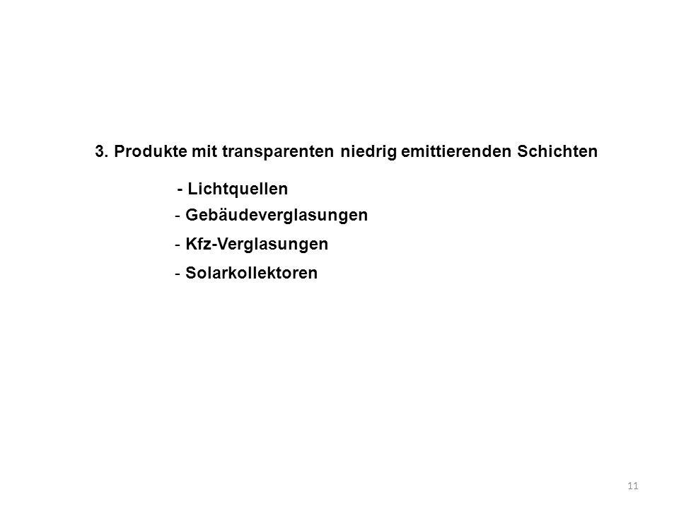 11 3. Produkte mit transparenten niedrig emittierenden Schichten - Lichtquellen - Gebäudeverglasungen - Kfz-Verglasungen - Solarkollektoren