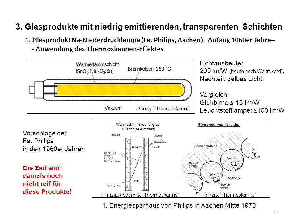 12 3. Glasprodukte mit niedrig emittierenden, transparenten Schichten 1.Glasprodukt Na-Niederdrucklampe (Fa. Philips, Aachen), Anfang 1060er Jahre– -