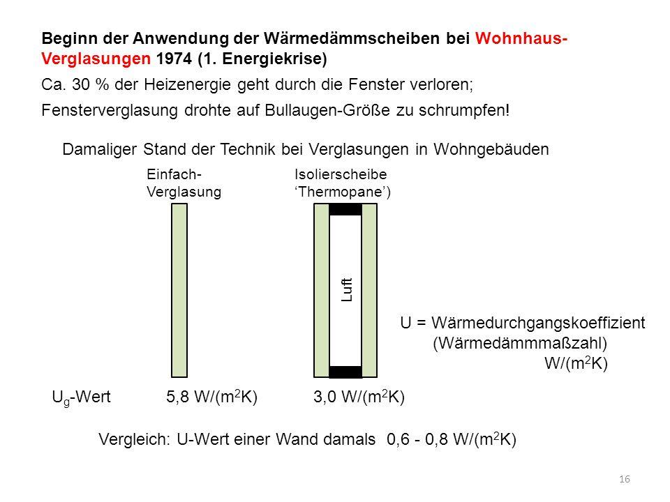 16 Beginn der Anwendung der Wärmedämmscheiben bei Wohnhaus- Verglasungen 1974 (1. Energiekrise) Ca. 30 % der Heizenergie geht durch die Fenster verlor