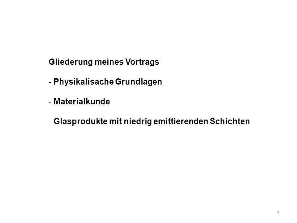 Gliederung meines Vortrags - Physikalisache Grundlagen - Materialkunde - Glasprodukte mit niedrig emittierenden Schichten 2