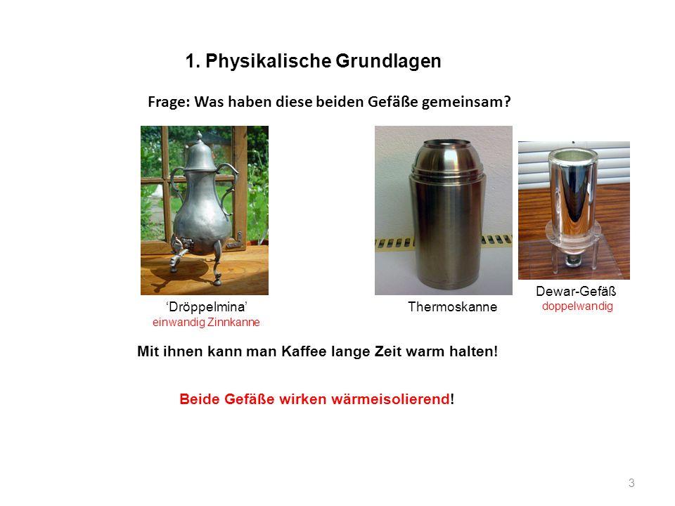 'Dröppelmina' Frage: Was haben diese beiden Gefäße gemeinsam? Mit ihnen kann man Kaffee lange Zeit warm halten! 1. Physikalische Grundlagen Thermoskan