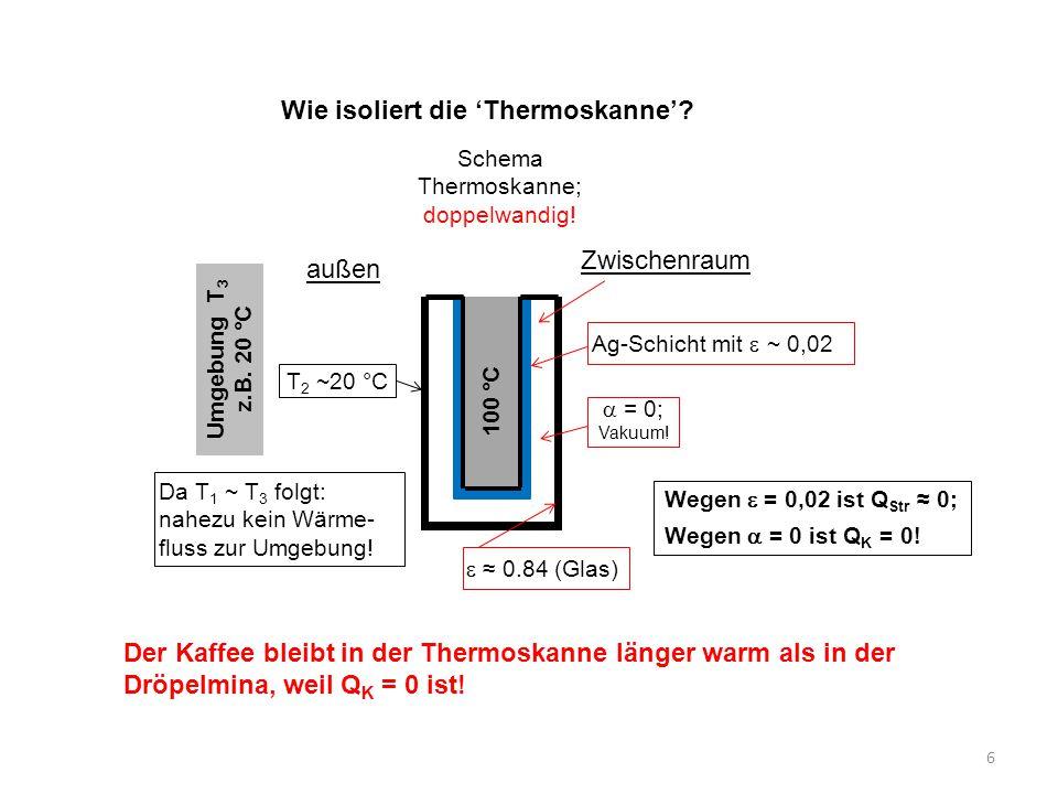 6 100 °C Schema Thermoskanne; doppelwandig!  ≈ 0.84 (Glas)  = 0; Vakuum! Umgebung T 3 z.B. 20 °C T 2 ~20 °C außen Zwischenraum Wie isoliert die 'Th