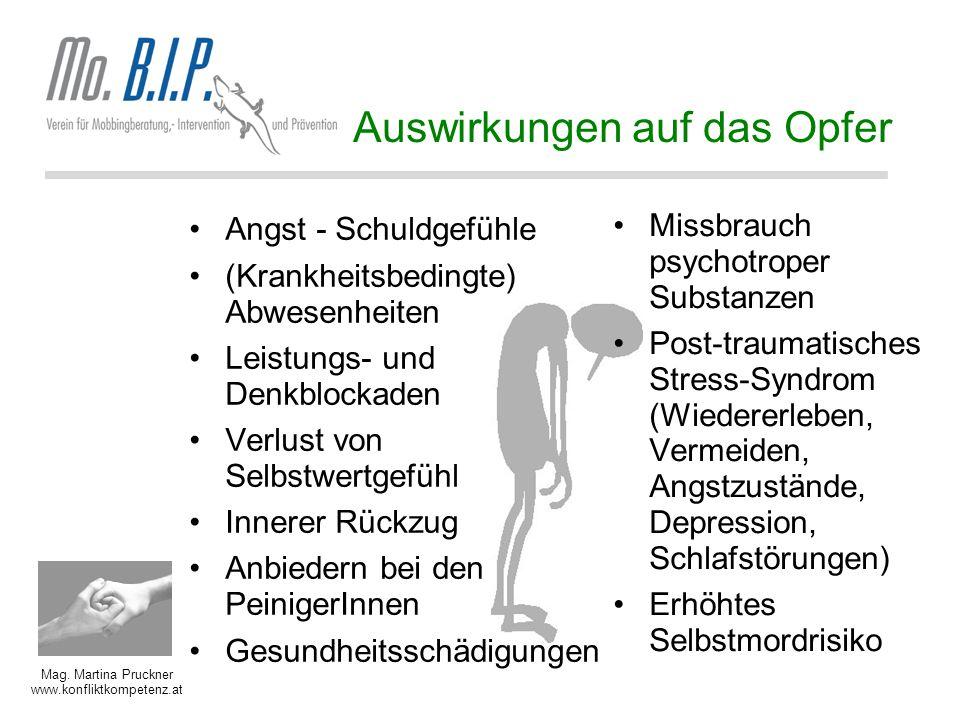 Mag. Martina Pruckner www.konfliktkompetenz.at Auswirkungen auf das Opfer Angst - Schuldgefühle (Krankheitsbedingte) Abwesenheiten Leistungs- und Denk