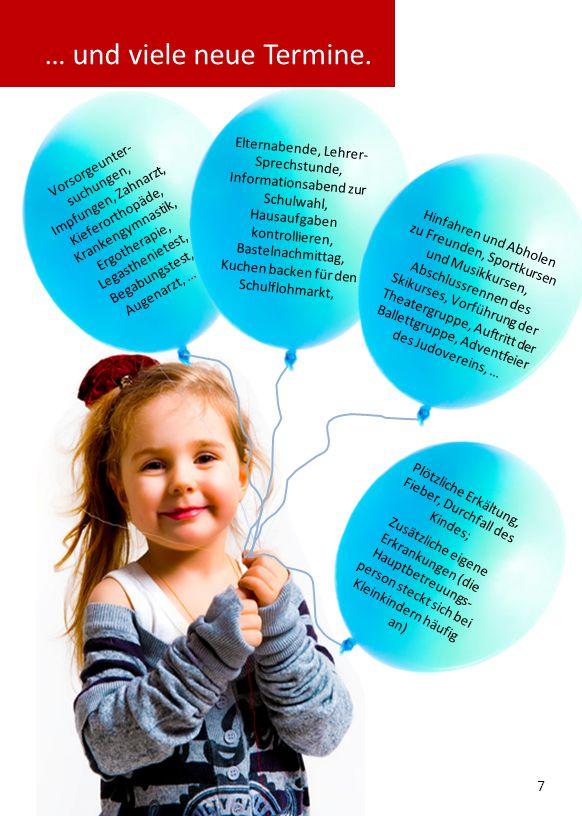 Elternabende, Lehrer- Sprechstunde, Informationsabend zur Schulwahl, Hausaufgaben kontrollieren, Bastelnachmittag, Kuchen backen für den Schulflohmarkt, Vorsorgeunter- suchungen, Impfungen, Zahnarzt, Kieferorthopäde, Krankengymnastik, Ergotherapie, Legasthenietest, Begabungstest, Augenarzt, … Plötzliche Erkältung, Fieber, Durchfall des Kindes; Zusätzliche eigene Erkrankungen (die Hauptbetreuungs- person steckt sich bei Kleinkindern häufig an) 7 … und viele neue Termine.