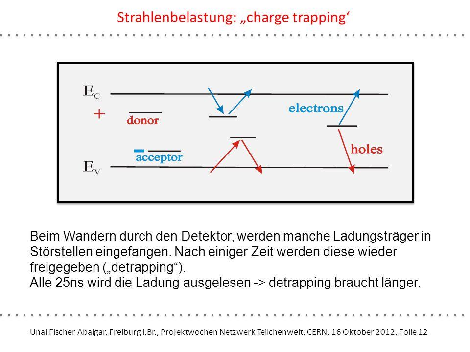 """Unai Fischer Abaigar, Freiburg i.Br., Projektwochen Netzwerk Teilchenwelt, CERN, 16 Oktober 2012, Folie 12 Strahlenbelastung: """"charge trapping' Beim W"""