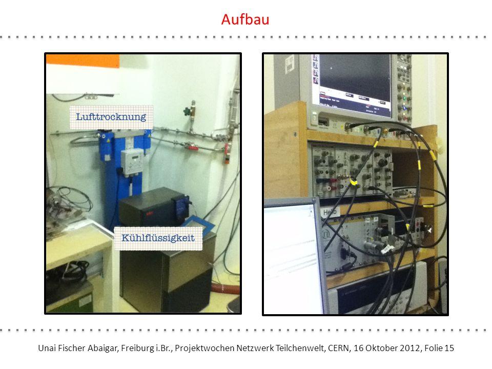 Unai Fischer Abaigar, Freiburg i.Br., Projektwochen Netzwerk Teilchenwelt, CERN, 16 Oktober 2012, Folie 15 Aufbau