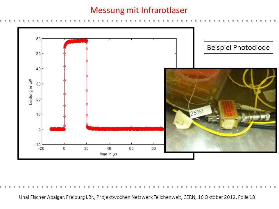 Unai Fischer Abaigar, Freiburg i.Br., Projektwochen Netzwerk Teilchenwelt, CERN, 16 Oktober 2012, Folie 18 Messung mit Infrarotlaser Beispiel Photodio