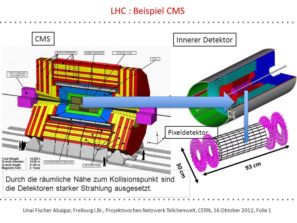 """Unai Fischer Abaigar, Freiburg i.Br., Projektwochen Netzwerk Teilchenwelt, CERN, 16 Oktober 2012, Folie 12 Strahlenbelastung: """"charge trapping' Beim Wandern durch den Detektor, werden manche Ladungsträger in Störstellen eingefangen."""