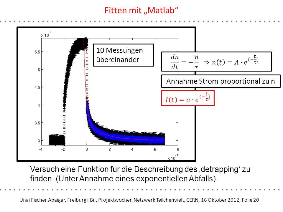 """Unai Fischer Abaigar, Freiburg i.Br., Projektwochen Netzwerk Teilchenwelt, CERN, 16 Oktober 2012, Folie 20 Fitten mit """"Matlab"""" Versuch eine Funktion f"""