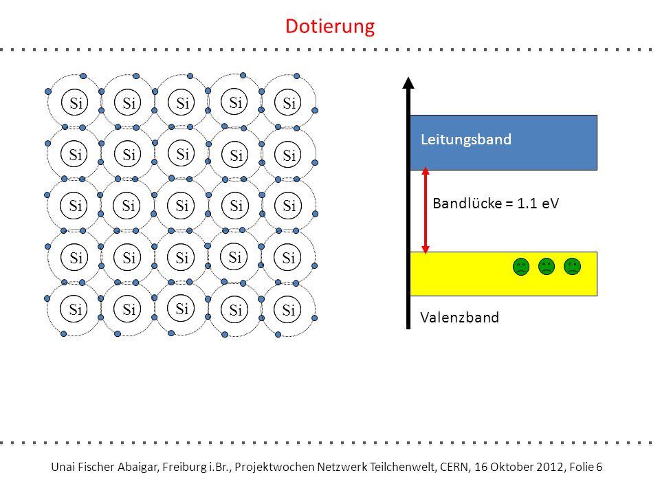 Unai Fischer Abaigar, Freiburg i.Br., Projektwochen Netzwerk Teilchenwelt, CERN, 16 Oktober 2012, Folie 7 n-Dotierung Durch die Verunreinigung des Siliziums, wird ein Zwischenniveau in der Bandlücke eingefügt.
