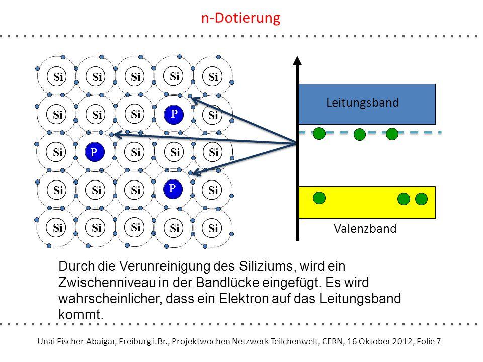 Unai Fischer Abaigar, Freiburg i.Br., Projektwochen Netzwerk Teilchenwelt, CERN, 16 Oktober 2012, Folie 8 p-Dotierung Positive Löcher Si B B B Leitungsband Valenzband