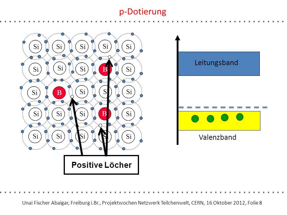 Unai Fischer Abaigar, Freiburg i.Br., Projektwochen Netzwerk Teilchenwelt, CERN, 16 Oktober 2012, Folie 8 p-Dotierung Positive Löcher Si B B B Leitung