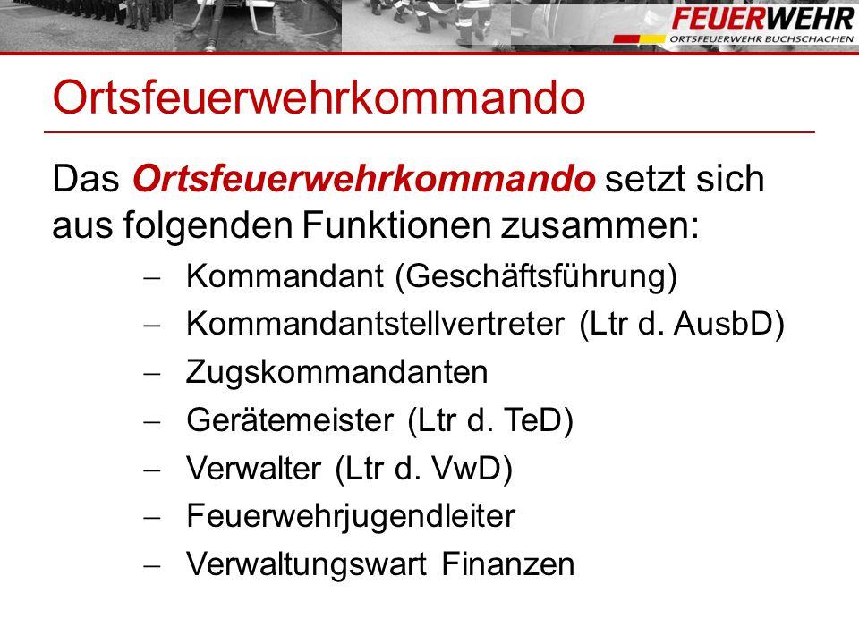 Ortsfeuerwehrkommando Das Ortsfeuerwehrkommando setzt sich aus folgenden Funktionen zusammen:  Kommandant (Geschäftsführung)  Kommandantstellvertreter (Ltr d.