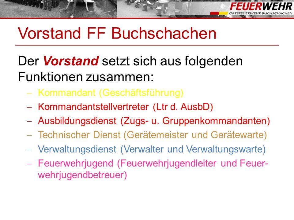 Verwaltungswart Allgemein (VW) Im Einsatz: –Eingeteilt in der Gruppe.