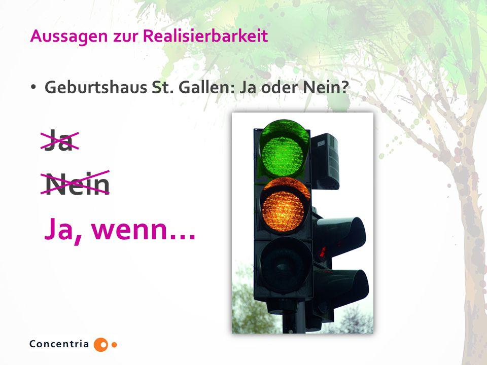 Aussagen zur Realisierbarkeit Geburtshaus St. Gallen: Ja oder Nein? Ja Nein Ja, wenn...