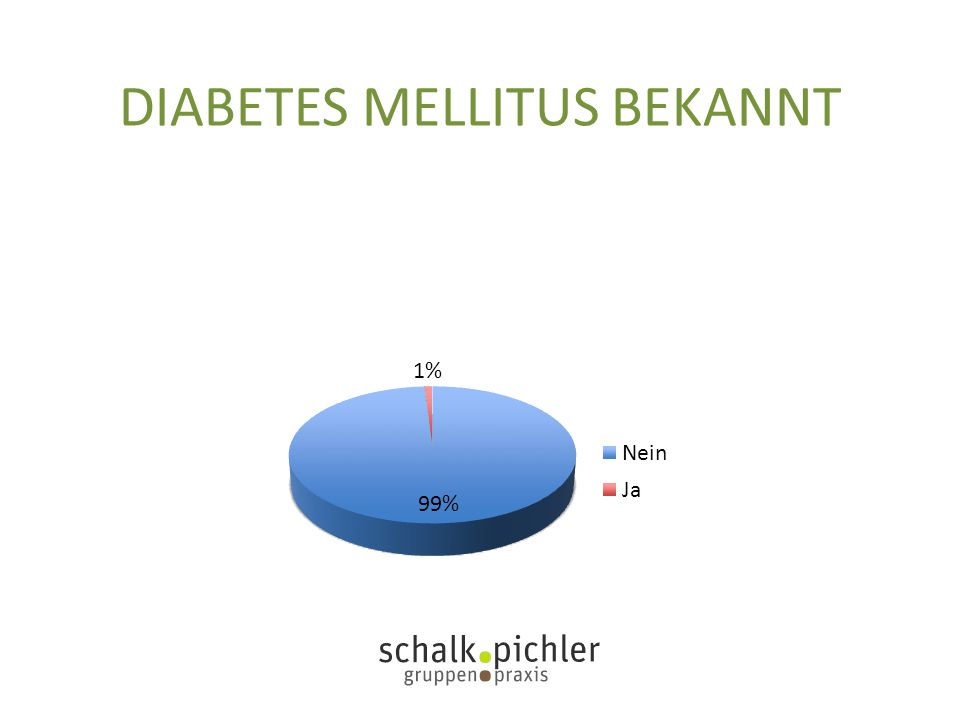 DIABETES MELLITUS BEKANNT