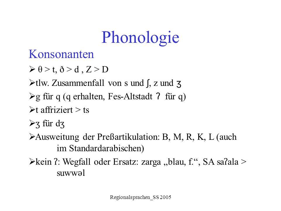 Regionalsprachen_SS 2005 Phonologie Konsonanten  θ > t, ð > d, Z > D  tlw. Zusammenfall von s und ʃ, z und ʒ  g für q (q erhalten, Fes-Altstadt ʔ f
