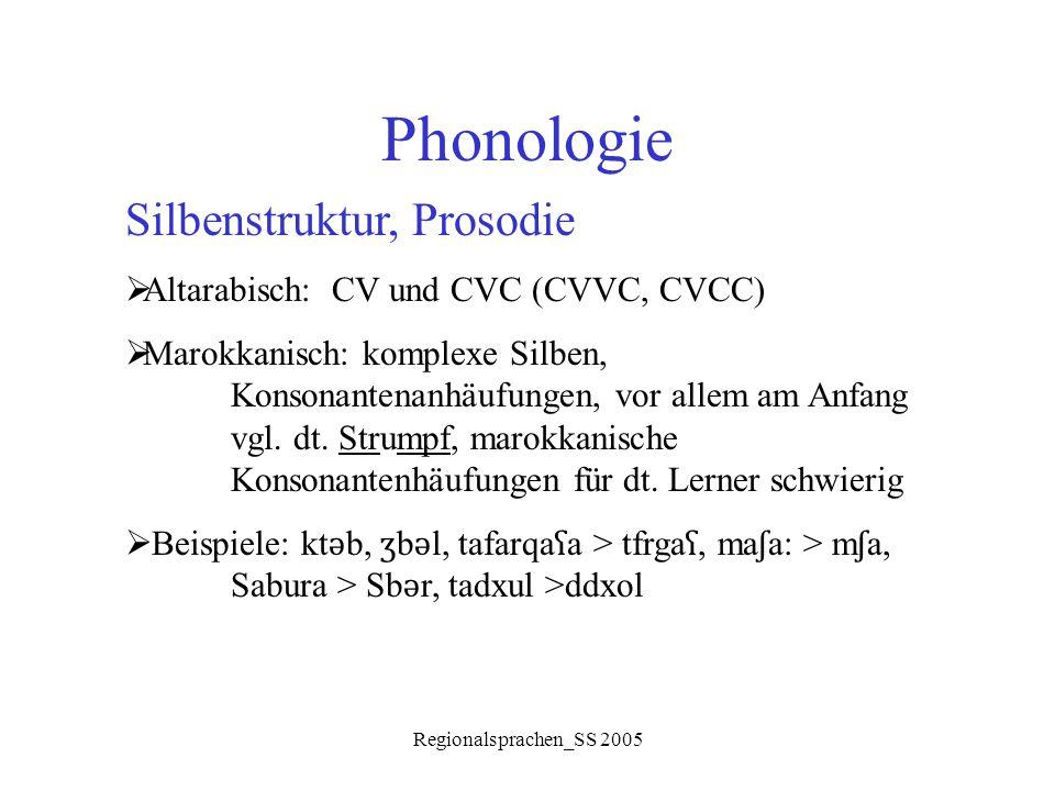 Regionalsprachen_SS 2005 Phonologie Silbenstruktur, Prosodie  Altarabisch: CV und CVC (CVVC, CVCC)  Marokkanisch: komplexe Silben, Konsonantenanhäuf
