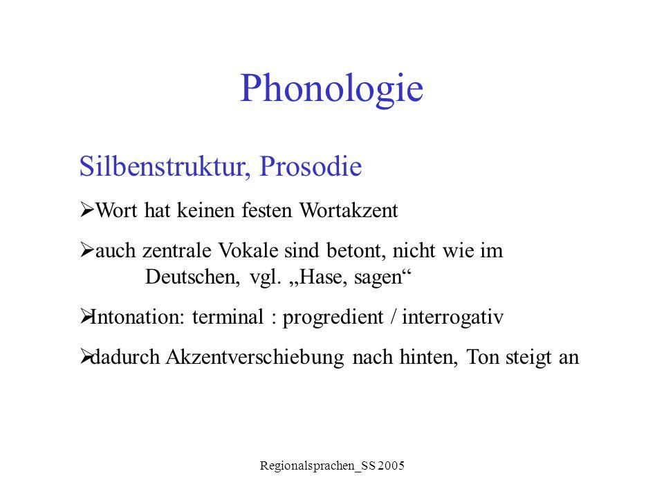 Regionalsprachen_SS 2005 Phonologie Silbenstruktur, Prosodie  Wort hat keinen festen Wortakzent  auch zentrale Vokale sind betont, nicht wie im Deut