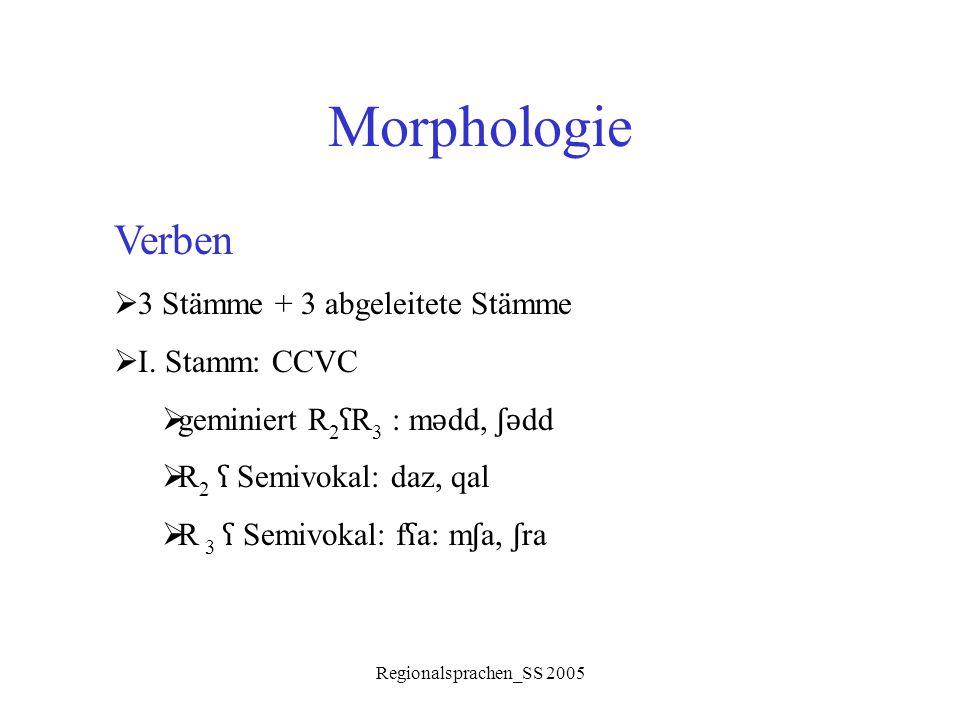 Regionalsprachen_SS 2005 Morphologie Verben  3 Stämme + 3 abgeleitete Stämme  I. Stamm: CCVC  geminiert R 2 ʕ R 3 : m ǝ dd, ʃǝ dd  R 2 ʕ Semivokal