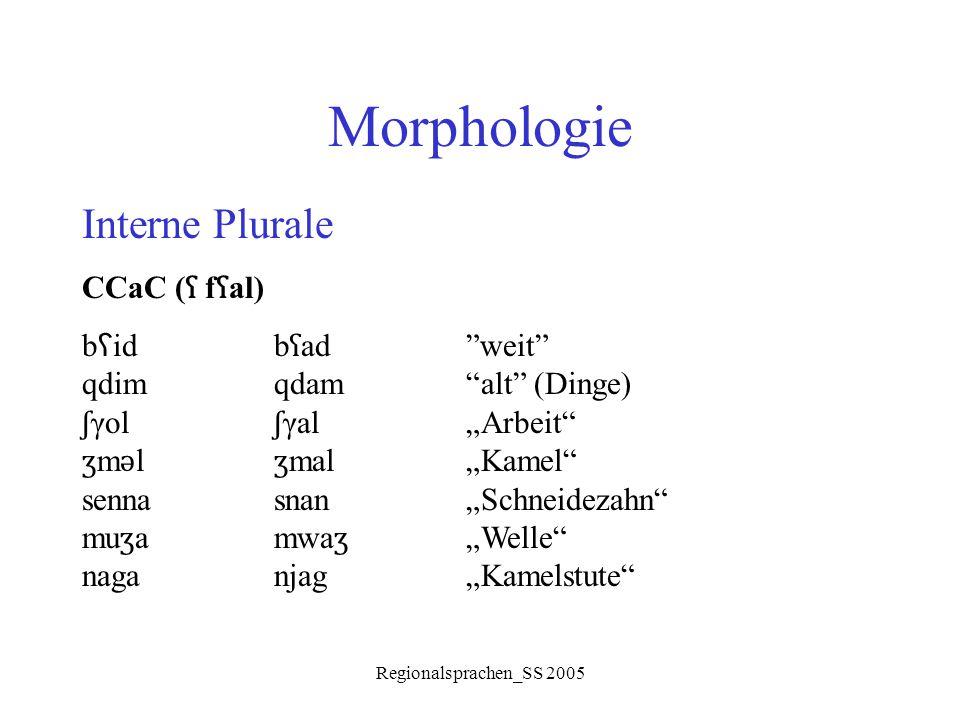 "Regionalsprachen_SS 2005 Morphologie Interne Plurale CCaC ( ʕ f ʕ al) b ʕ idb ʕ ad""weit"" qdimqdam""alt"" (Dinge) ʃ γol ʃ γal""Arbeit"" ʒ m ǝ l ʒ mal""Kamel"