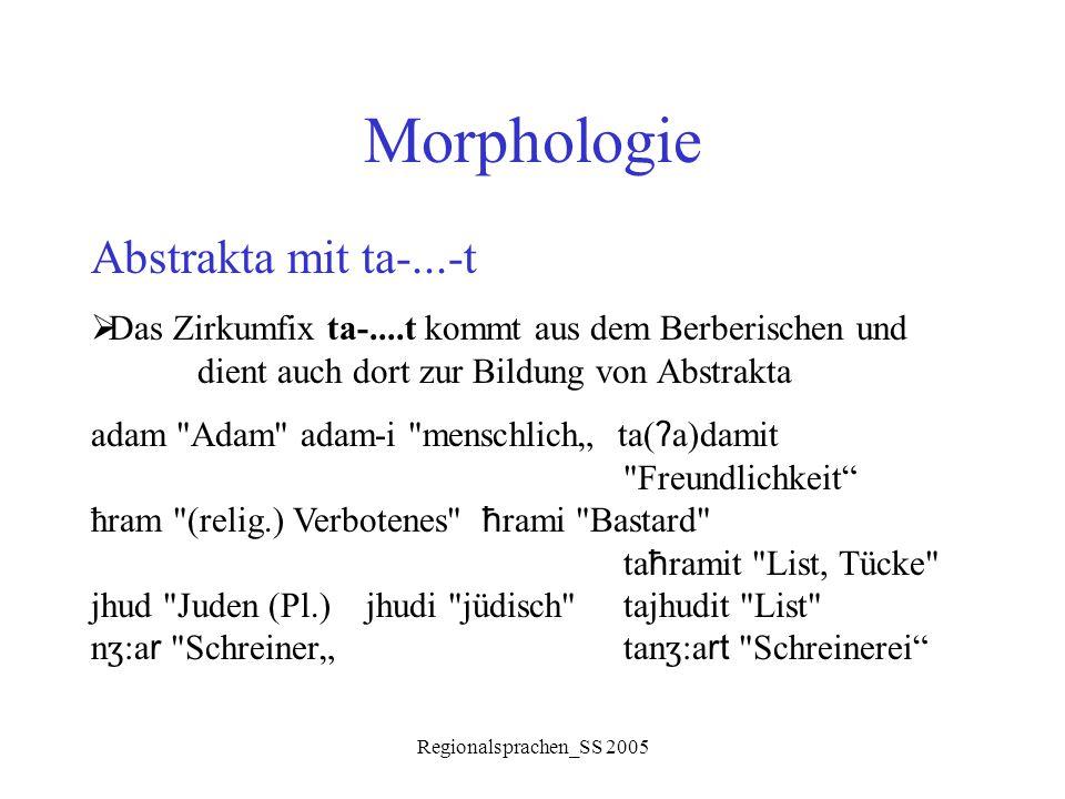 Regionalsprachen_SS 2005 Morphologie Abstrakta mit ta-...-t  Das Zirkumfix ta-....t kommt aus dem Berberischen und dient auch dort zur Bildung von Ab