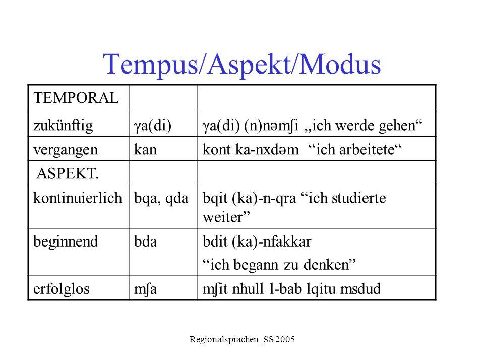 """Regionalsprachen_SS 2005 Tempus/Aspekt/Modus TEMPORAL zukünftigγa(di) γa(di) (n)n ǝ m ʃ i """"ich werde gehen"""" vergangenkan kont ka-nxd ǝ m """"ich arbeitet"""