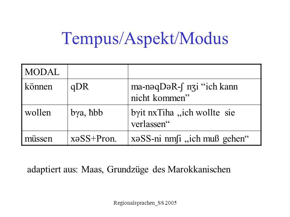 """Regionalsprachen_SS 2005 Tempus/Aspekt/Modus MODAL könnenqDR ma-n ǝ qD ǝ R- ʃ n ʒ i """"ich kann nicht kommen"""" wollenbγa, ħbbbγit nxTiha """"ich wollte sie"""