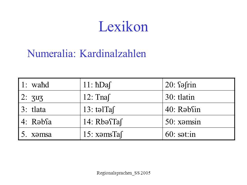 Regionalsprachen_SS 2005 Lexikon Numeralia: Kardinalzahlen 1: waħd 11: ħDa ʃ 20: ʕǝʃ rin 2: ʒ u ʒ 12: Tna ʃ 30: tlatin 3: tlata 13: t ǝ lTa ʃ 40: R ǝ
