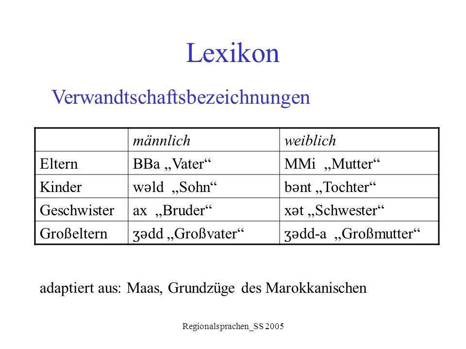 """Regionalsprachen_SS 2005 Lexikon Verwandtschaftsbezeichnungen männlichweiblich ElternBBa """"Vater""""MMi """"Mutter"""" Kinder w ǝ ld """"Sohn""""b ǝ nt """"Tochter"""" Gesc"""