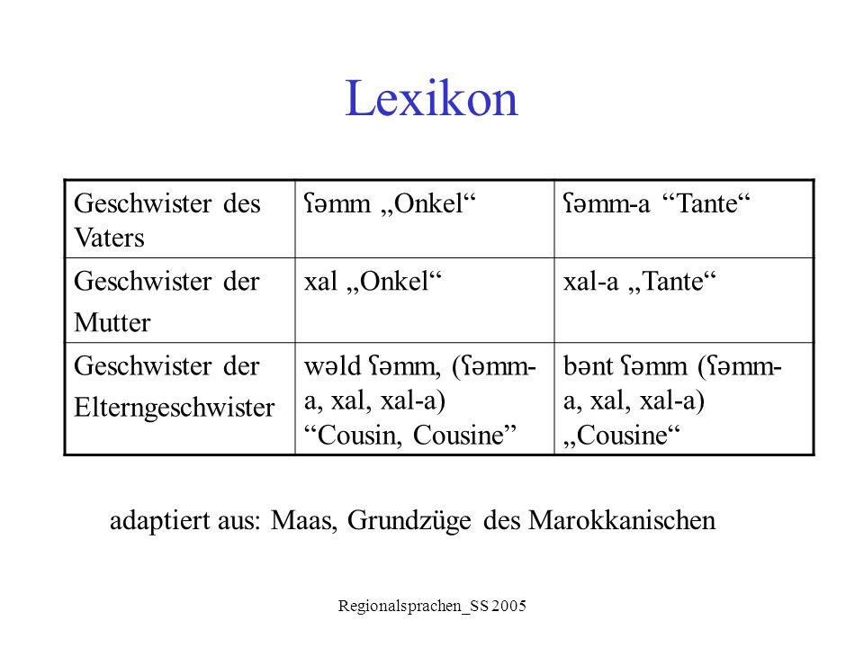 """Regionalsprachen_SS 2005 Lexikon Geschwister des Vaters ʕǝ mm """"Onkel"""" ʕǝ mm-a """"Tante"""" Geschwister der Mutter xal """"Onkel""""xal-a """"Tante"""" Geschwister der"""