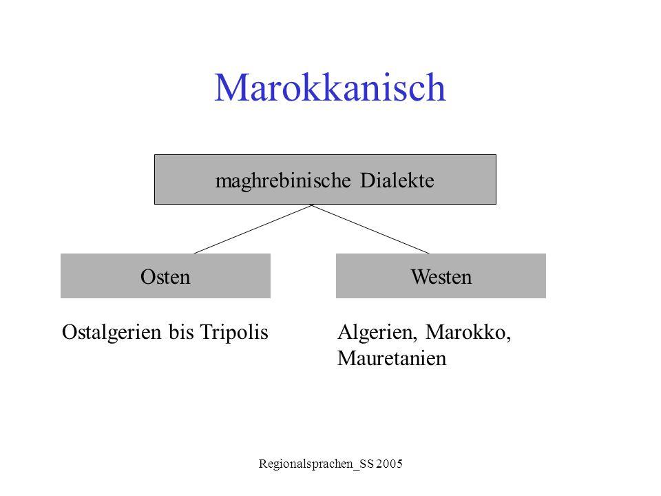 Regionalsprachen_SS 2005 Marokkanisch Nordwestlichsüdöstlich sedentär: Fes, Rabat, Tanger, ʒ bala beduinisch:Casablanca, Marrakesch Sprachkontakt: Berberisch