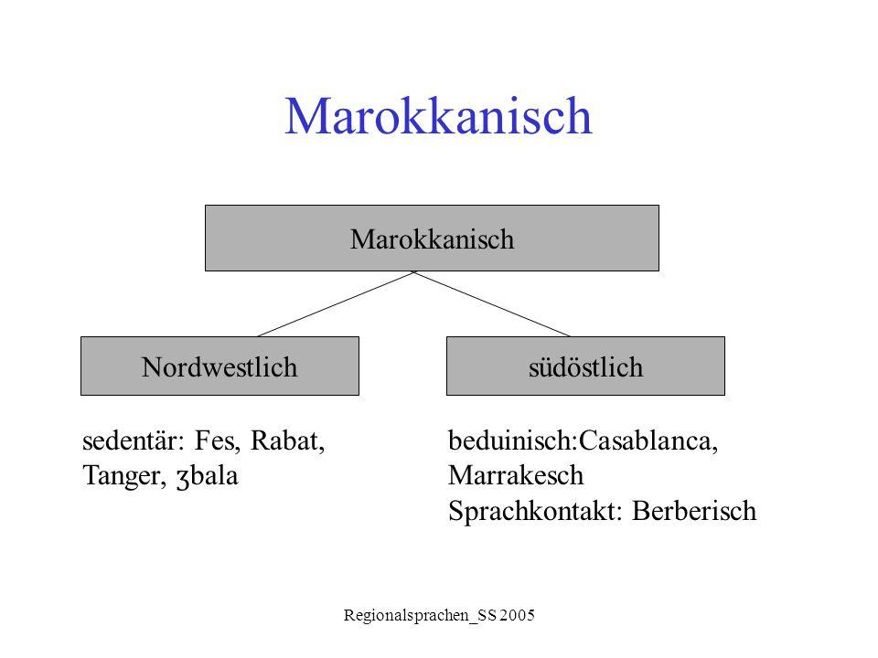 Regionalsprachen_SS 2005 Morphologie Adjektiv: Bildungstypen  häufigster Typ: f ʕ il mit Plural f ʕ al (Aar.