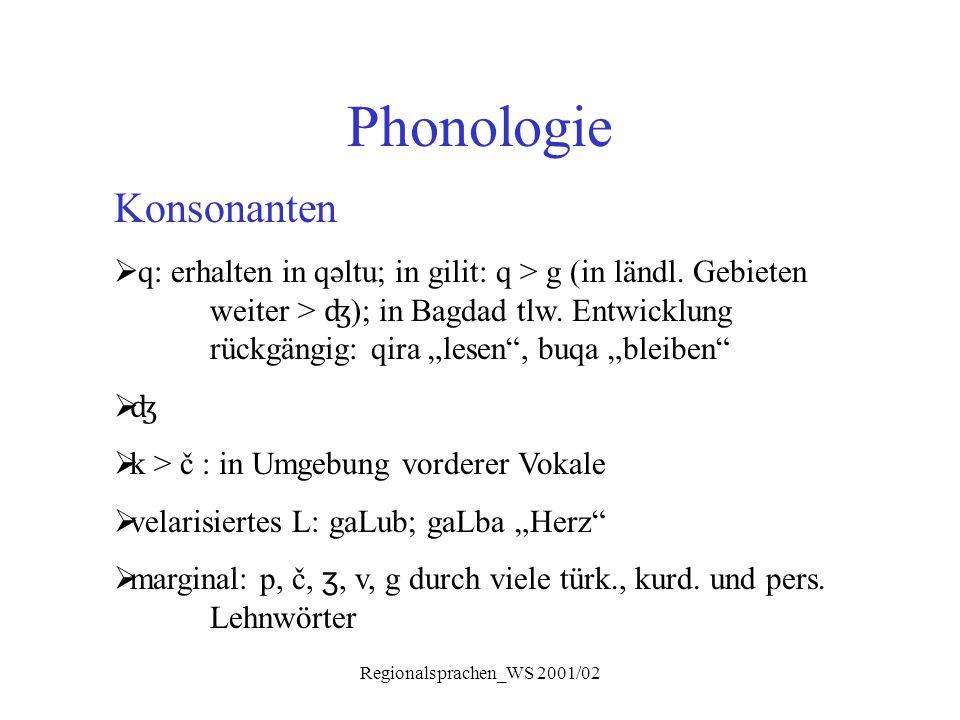 Regionalsprachen_WS 2001/02 Phonologie Konsonanten  q: erhalten in qəltu; in gilit: q > g (in ländl. Gebieten weiter > ʤ ); in Bagdad tlw. Entwicklun