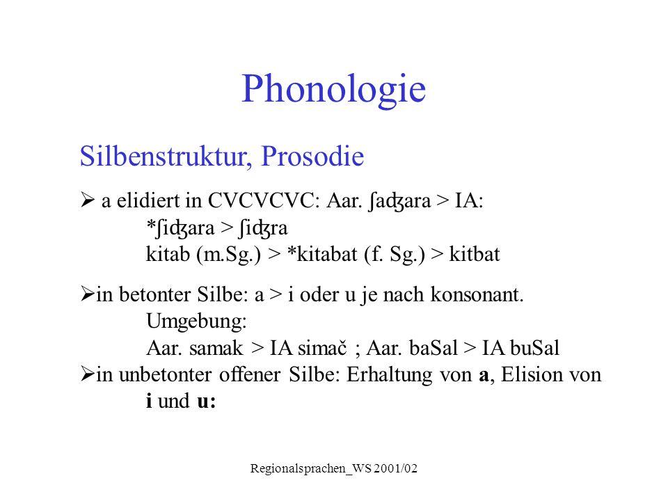 Regionalsprachen_WS 2001/02 Phonologie Silbenstruktur, Prosodie  a elidiert in CVCVCVC: Aar. ʃ a ʤ ara > IA: * ʃ i ʤ ara > ʃ i ʤ ra kitab (m.Sg.) > *