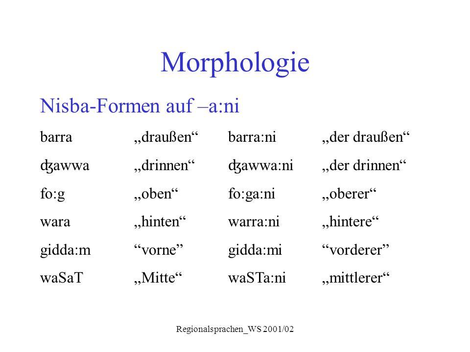"""Regionalsprachen_WS 2001/02 Morphologie Nisba-Formen auf –a:ni barra""""draußen""""barra:ni""""der draußen"""" ʤ awwa""""drinnen"""" ʤ awwa:ni""""der drinnen"""" fo:g""""oben""""fo"""