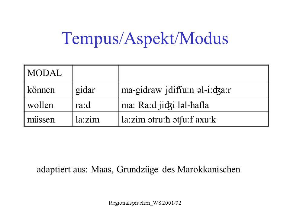 Regionalsprachen_WS 2001/02 Tempus/Aspekt/Modus MODAL könnengidar ma-gidraw jdif ʕ u:n əl-i: ʤ a:r wollenra:d ma: Ra:d ji ʤ i ləl-ħafla müssenla:zim l