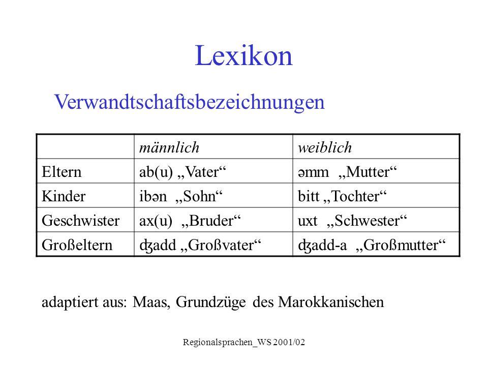 """Regionalsprachen_WS 2001/02 Lexikon Verwandtschaftsbezeichnungen männlichweiblich Elternab(u) """"Vater""""əmm """"Mutter"""" Kinderibən """"Sohn""""bitt """"Tochter"""" Gesc"""