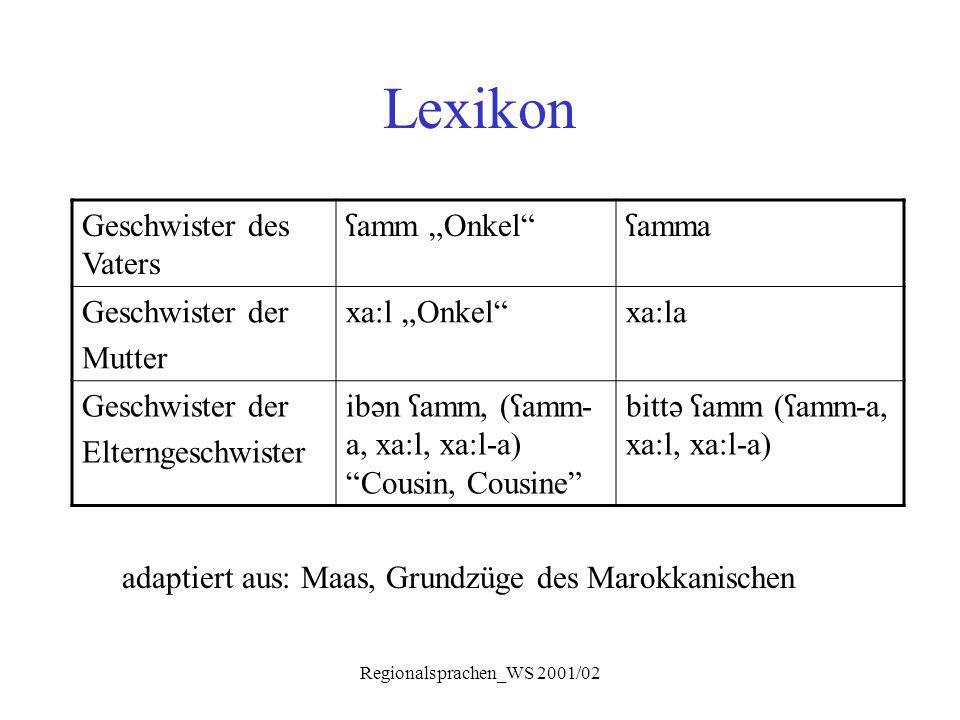 """Regionalsprachen_WS 2001/02 Lexikon Geschwister des Vaters ʕ amm """"Onkel"""" ʕ amma Geschwister der Mutter xa:l """"Onkel""""xa:la Geschwister der Elterngeschwi"""