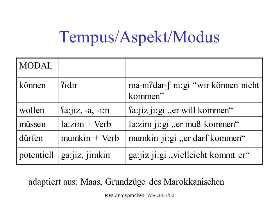 "Regionalsprachen_WS 2001/02 Tempus/Aspekt/Modus MODAL können ʔ idirma-ni ʔ dar- ʃ ni:gi ""wir können nicht kommen"" wollen ʕ a:jiz, -a, -i:n ʕ a:jiz ji:"