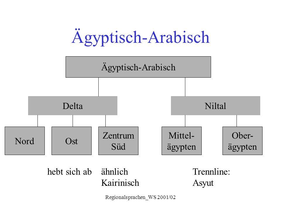 Regionalsprachen_WS 2001/02 Ägyptisch-Arabisch DeltaNiltal NordOst Zentrum Süd Mittel- ägypten Ober- ägypten ähnlich Kairinisch hebt sich abTrennline: